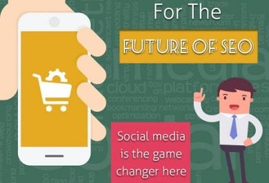 Brace Yourself For The Future Of SEO