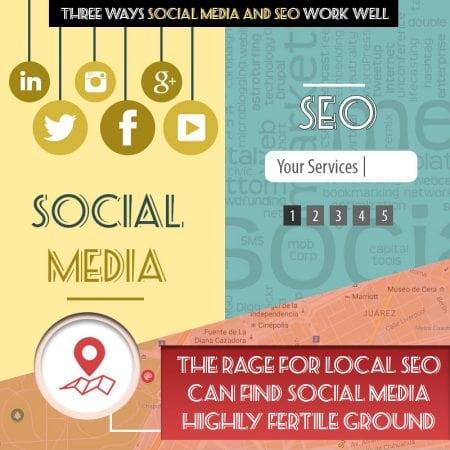 How Social Media Helps SEO
