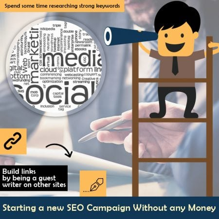 How To Start An SEO Campaign With No Money