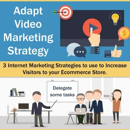 3 Internet Marketing Strategies for Ecommerce Websites