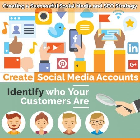 Creating Social Media Strategy and SEO Strategy
