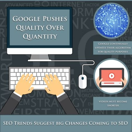 Important SEO Tips: Trends That Suggest Big Changes