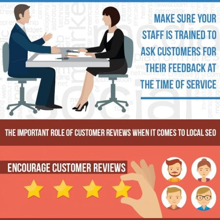 Why Customer Reviews are Important for Local SEO
