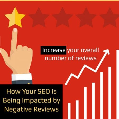 How Your SEO is Being Impacted by Negative Reviews