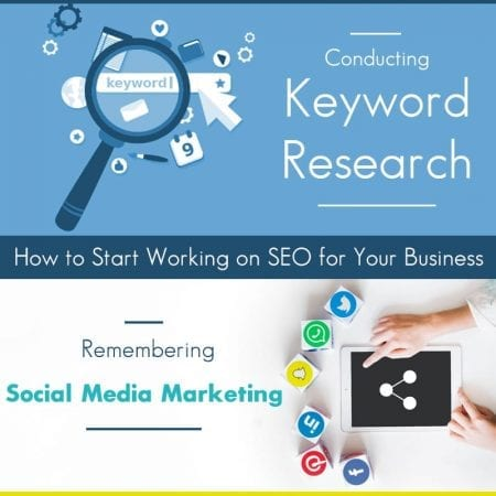 Start Working on SEO for Your Business