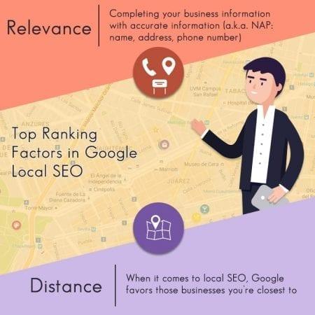 Top Ranking Factors in Google Local SEO