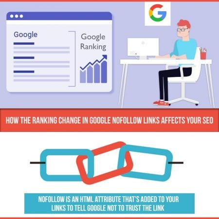 How the Ranking Change in Google Nofollow Links Affects Your SEO