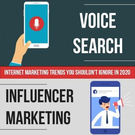 Internet Marketing Trends You Shouldn't Ignore In 2020