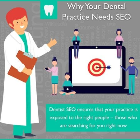 Why Your Dental Practice Needs SEO