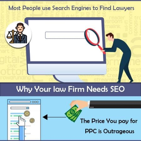 Why Your Law Firm Needs SEO
