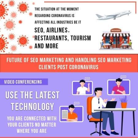 Future Of SEO Marketing And Handling SEO Marketing Clients Post Coronavirus (Part 3)