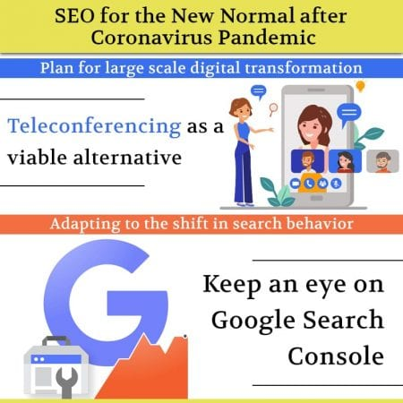 SEO For The New Normal After Coronavirus Pandemic