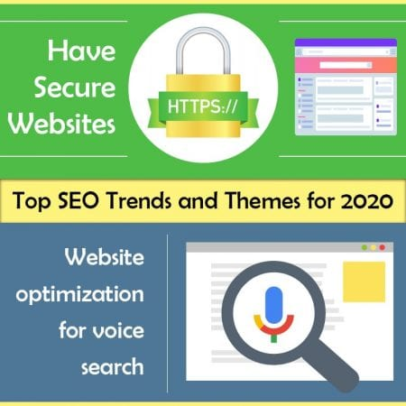 Top SEO Trends And Themes For 2020