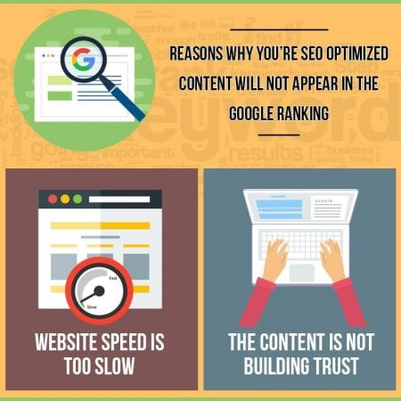 Reasons Why You're SEO Optimized Content Will Not Appear In The Google Ranking