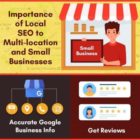 Importance Of Local SEO To Multi-Location And Small Businesses