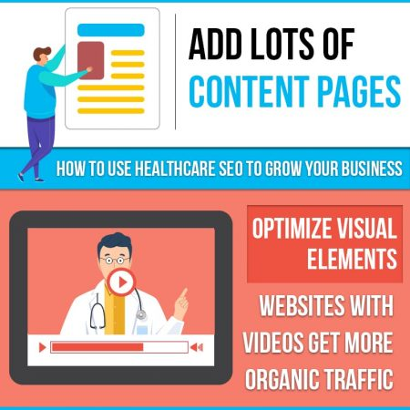 How To Use Healthcare SEO To Grow Your Business