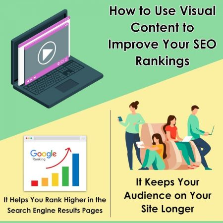 How To Use Visual Content To Improve Your SEO Rankings