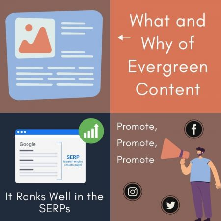 The What And Why Of Evergreen Content