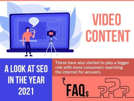 A Look At SEO In The Year 2021