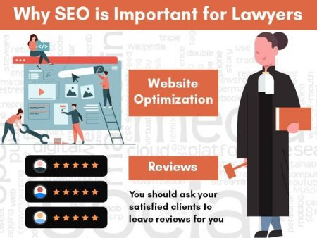 Why SEO Is Important For Lawyers