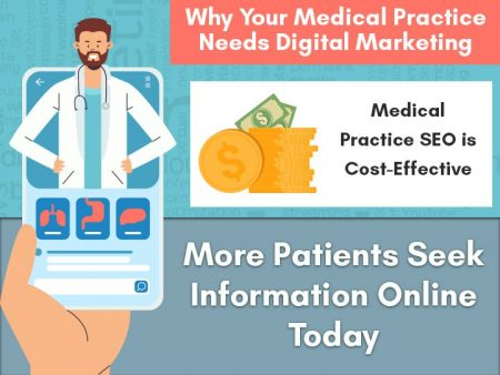 Why Your Medical Practice Needs Digital Marketing